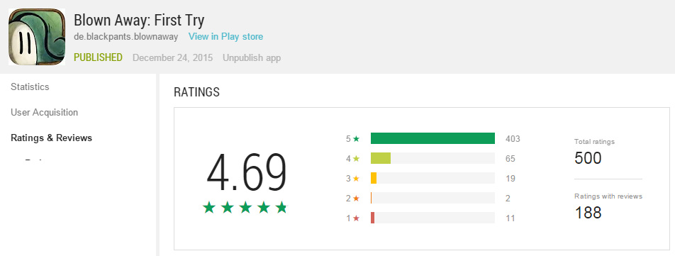 When We Hit 500 User Ratings On Google Play